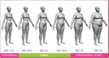 sunt supraponderal cum pierd?