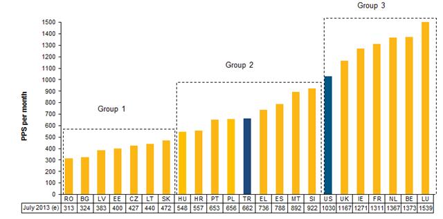 salariu minim în UE 2